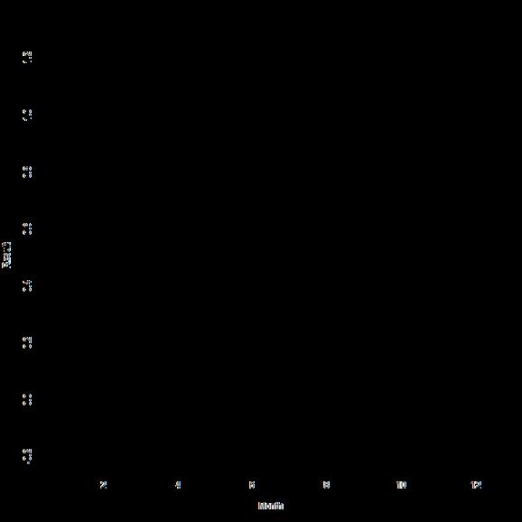plot of chunk FirstSample