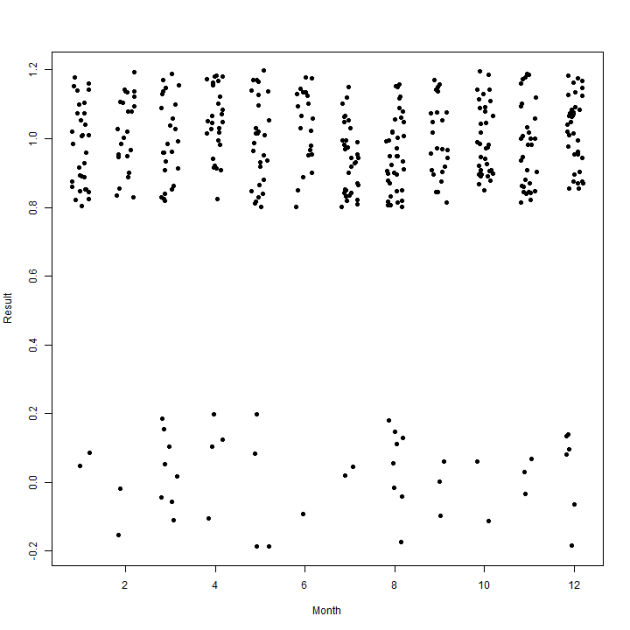 plot of chunk FirstSample