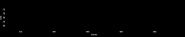 plot of chunk FitOne