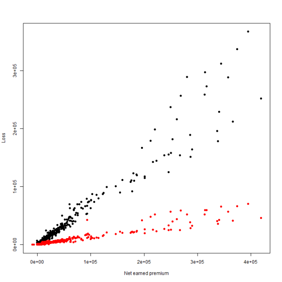 plot of chunk GetNAICData