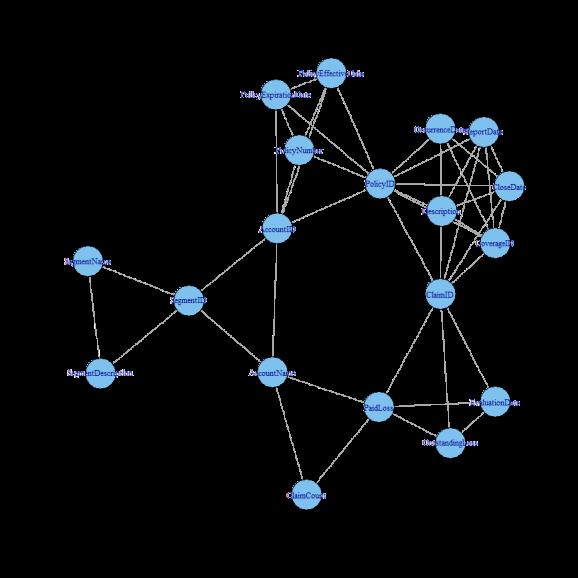 plot of chunk graph