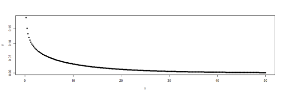 plot of chunk National