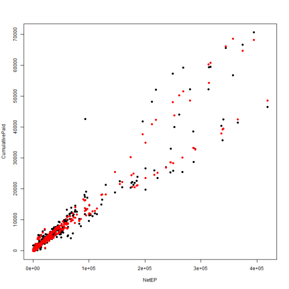 plot of chunk PoolAndSplit