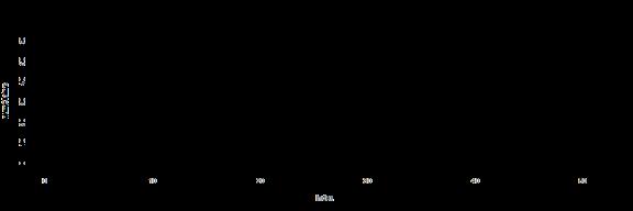 plot of chunk Simulate
